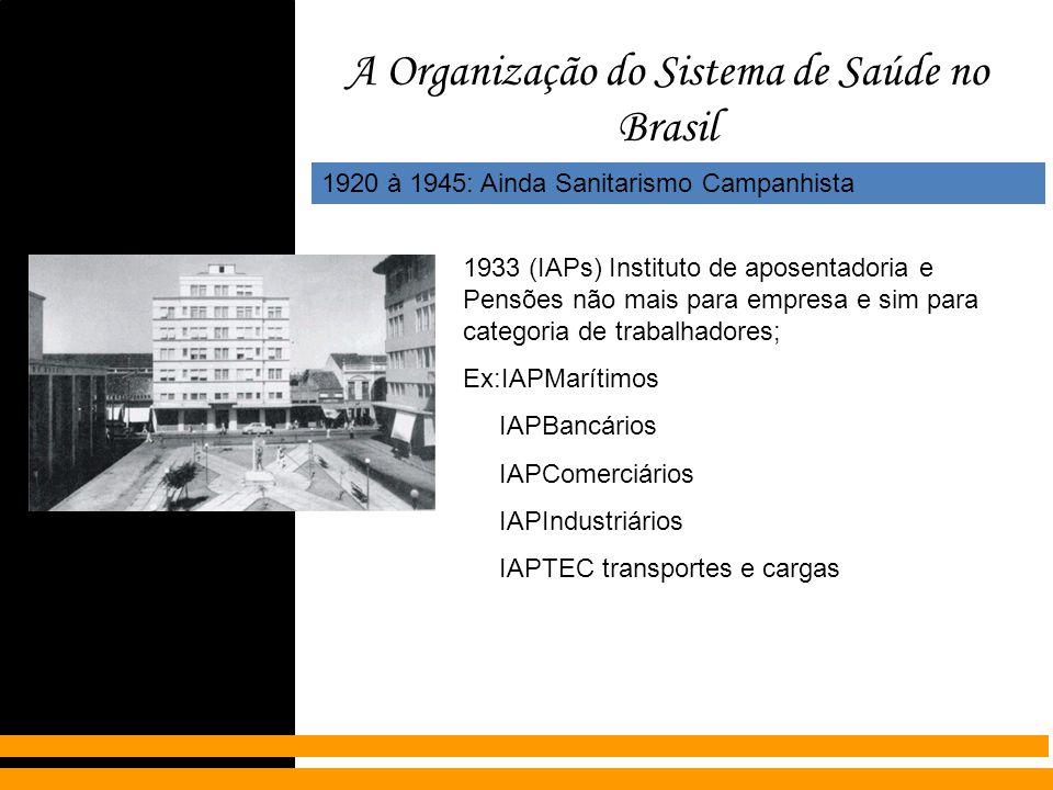 A Organização do Sistema de Saúde no Brasil 1920 à 1945: Ainda Sanitarismo Campanhista 1933 (IAPs) Instituto de aposentadoria e Pensões não mais para