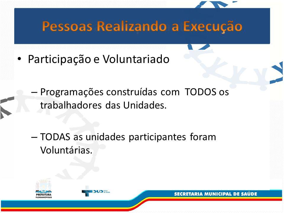 Participação e Voluntariado – Programações construídas com TODOS os trabalhadores das Unidades.
