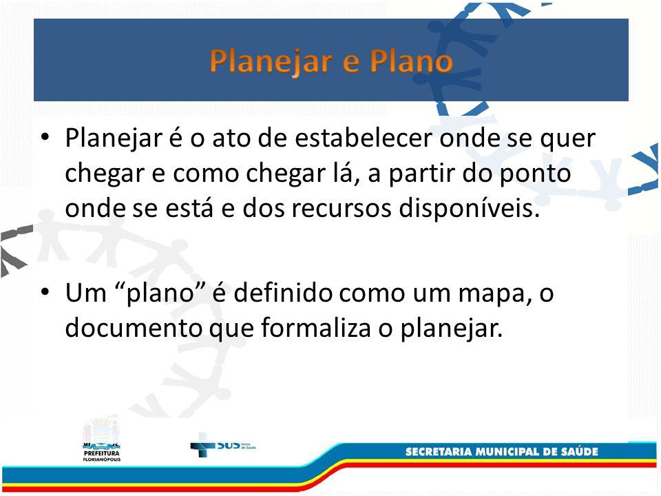 Planejar é o ato de estabelecer onde se quer chegar e como chegar lá, a partir do ponto onde se está e dos recursos disponíveis.