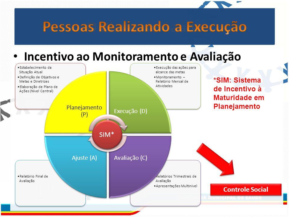 SIM* *SIM: Sistema de Incentivo à Maturidade em Planejamento Controle Social