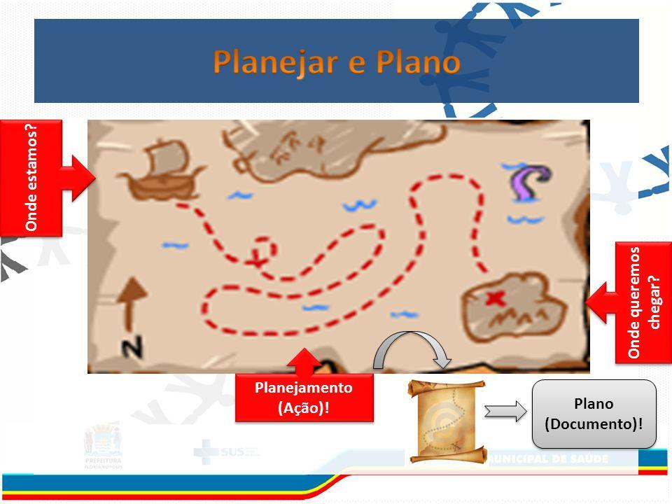 Onde estamos Onde queremos chegar Planejamento (Ação)! Plano (Documento)!