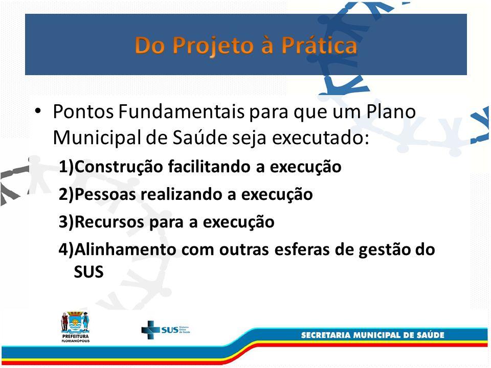 Pontos Fundamentais para que um Plano Municipal de Saúde seja executado: 1)Construção facilitando a execução 2)Pessoas realizando a execução 3)Recursos para a execução 4)Alinhamento com outras esferas de gestão do SUS