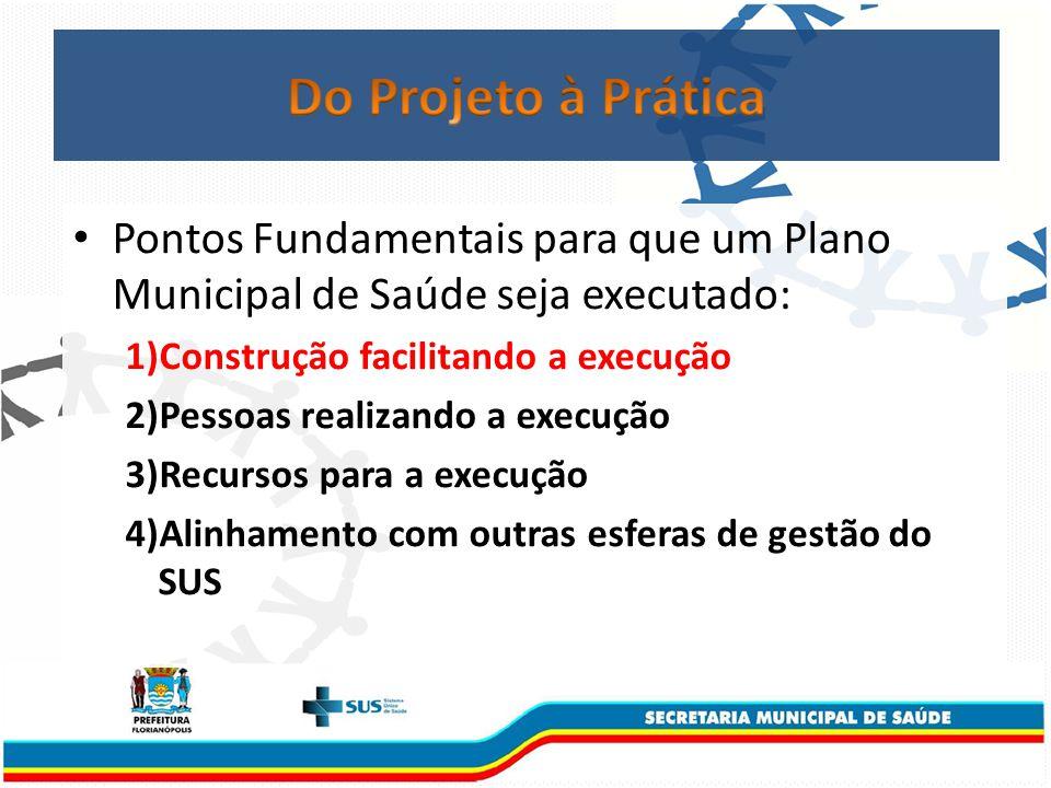 Pontos Fundamentais para que um Plano Seja Executado: 1)Construção facilitando a execução Tamanho Embasado na realidade e governabilidade da organização