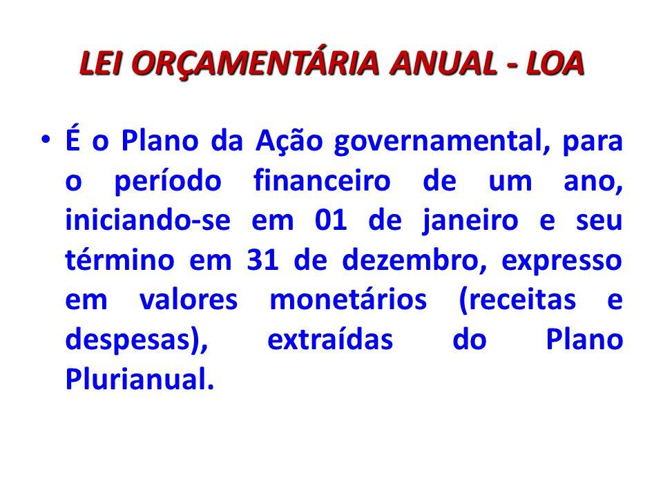 LEI ORÇAMENTÁRIA ANUAL - LOA É o Plano da Ação governamental, para o período financeiro de um ano, iniciando-se em 01 de janeiro e seu término em 31 de dezembro, expresso em valores monetários (receitas e despesas), extraídas do Plano Plurianual.