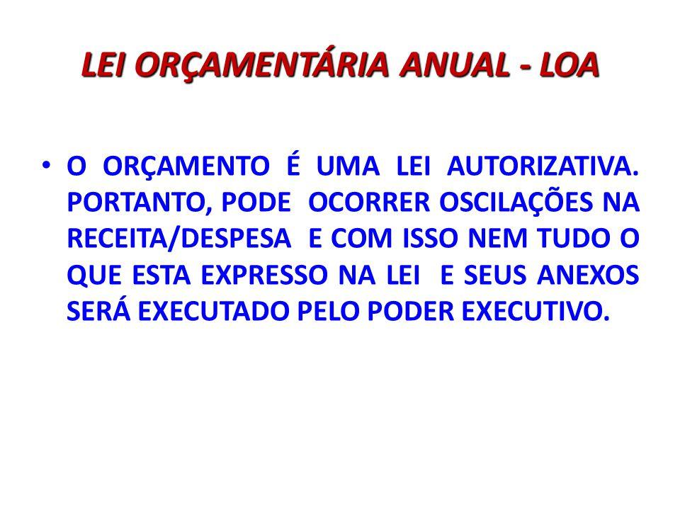 LEI ORÇAMENTÁRIA ANUAL - LOA O ORÇAMENTO É UMA LEI AUTORIZATIVA.