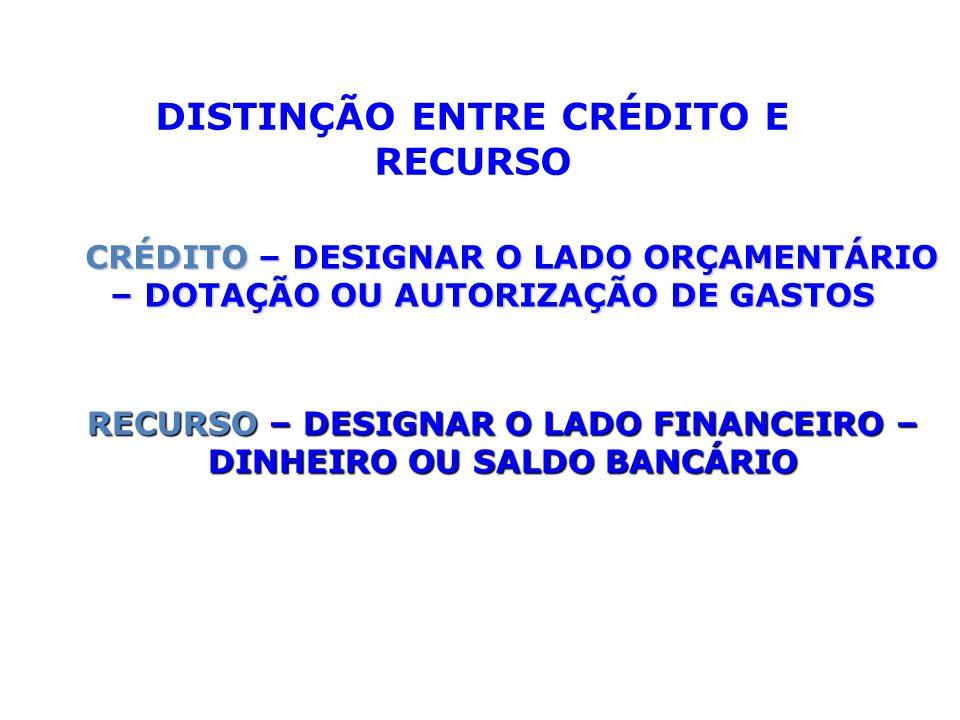 DISTINÇÃO ENTRE CRÉDITO E RECURSO CRÉDITO – DESIGNAR O LADO ORÇAMENTÁRIO – DOTAÇÃO OU AUTORIZAÇÃO DE GASTOS RECURSO – DESIGNAR O LADO FINANCEIRO – DINHEIRO OU SALDO BANCÁRIO