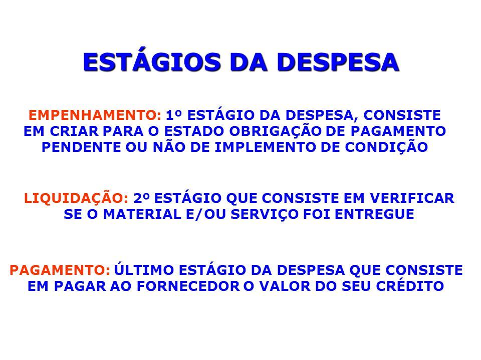 ESTÁGIOS DA DESPESA EMPENHAMENTO: 1º ESTÁGIO DA DESPESA, CONSISTE EM CRIAR PARA O ESTADO OBRIGAÇÃO DE PAGAMENTO PENDENTE OU NÃO DE IMPLEMENTO DE CONDIÇÃO LIQUIDAÇÃO: 2º ESTÁGIO QUE CONSISTE EM VERIFICAR SE O MATERIAL E/OU SERVIÇO FOI ENTREGUE PAGAMENTO: ÚLTIMO ESTÁGIO DA DESPESA QUE CONSISTE EM PAGAR AO FORNECEDOR O VALOR DO SEU CRÉDITO