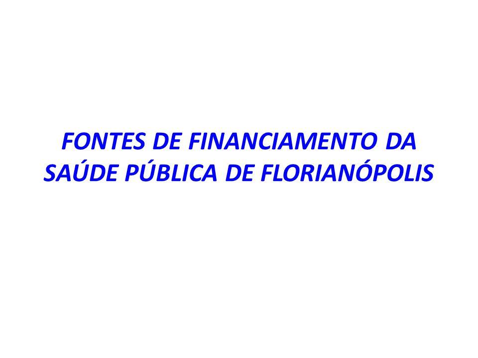FONTES DE FINANCIAMENTO DA SAÚDE PÚBLICA DE FLORIANÓPOLIS