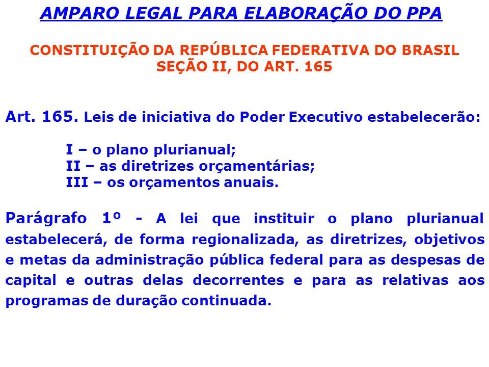 APRESENTAÇÃO DA PROPOSTA DA LEI ORÇAMENTÁRIA ANUAL DO EXERCÍCIO DE 2012 DO FMS DE FLORIANÓPOLIS