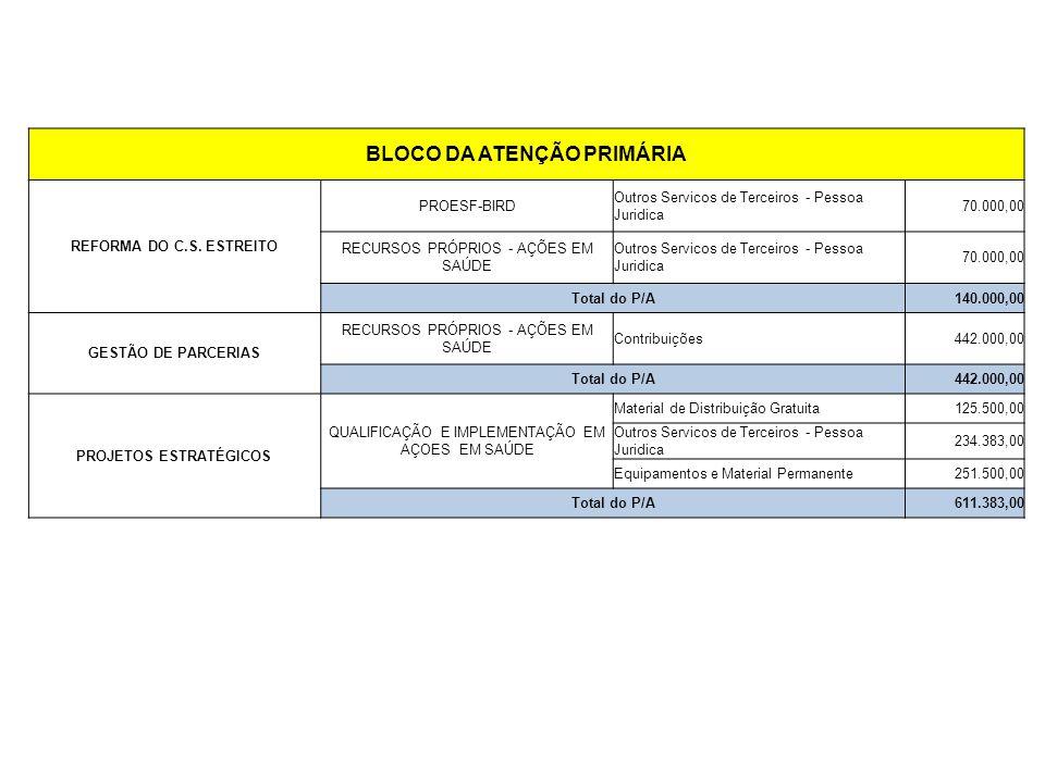 BLOCO DA ATENÇÃO PRIMÁRIA REFORMA DO C.S.