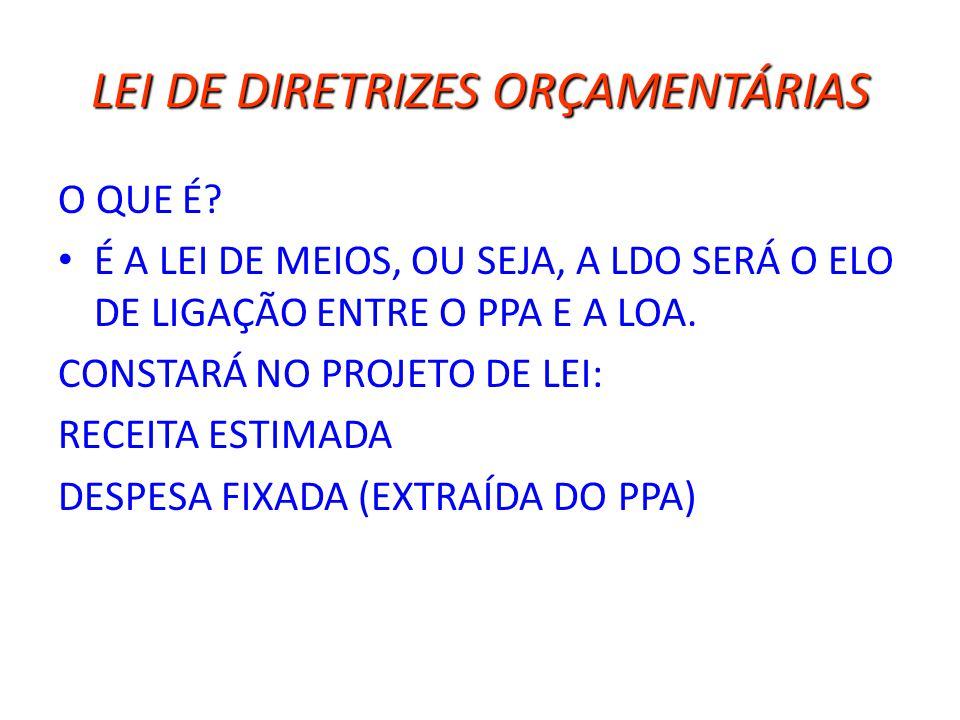 LEI DE DIRETRIZES ORÇAMENTÁRIAS O QUE É.