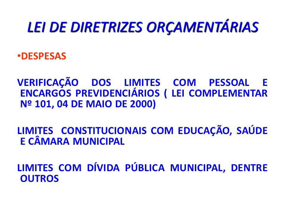 LEI DE DIRETRIZES ORÇAMENTÁRIAS DESPESAS VERIFICAÇÃO DOS LIMITES COM PESSOAL E ENCARGOS PREVIDENCIÁRIOS ( LEI COMPLEMENTAR Nº 101, 04 DE MAIO DE 2000) LIMITES CONSTITUCIONAIS COM EDUCAÇÃO, SAÚDE E CÂMARA MUNICIPAL LIMITES COM DÍVIDA PÚBLICA MUNICIPAL, DENTRE OUTROS
