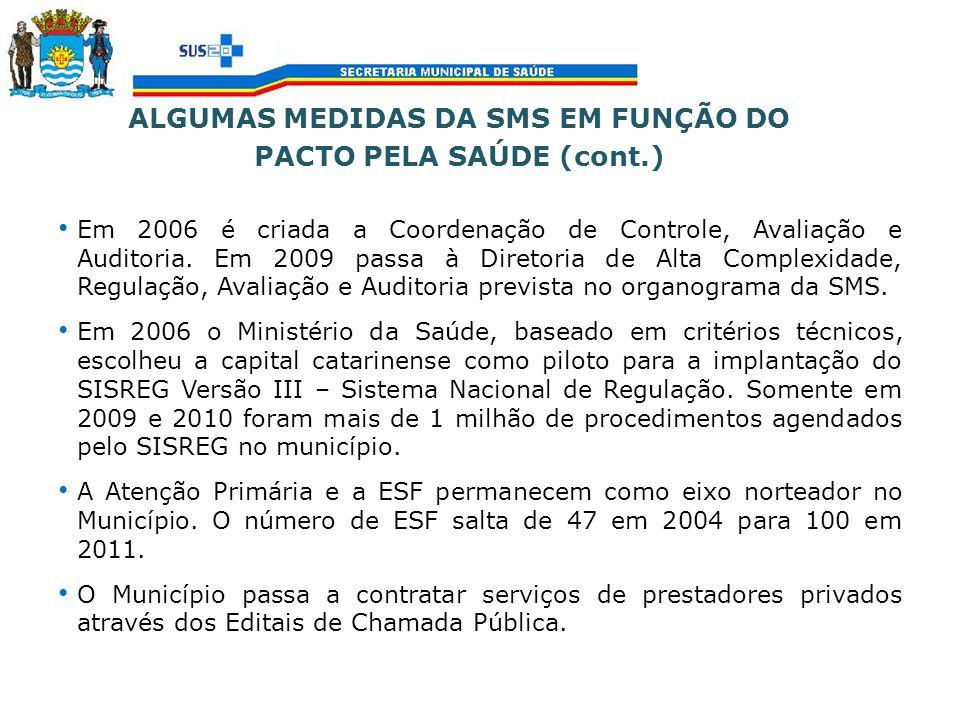 ALGUMAS MEDIDAS DA SMS EM FUNÇÃO DO PACTO PELA SAÚDE (cont.) Em 2006 é criada a Coordenação de Controle, Avaliação e Auditoria. Em 2009 passa à Direto