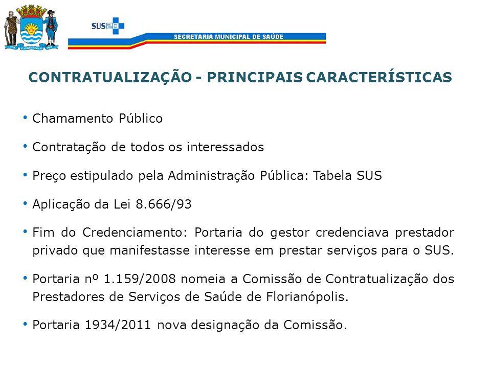 CONTRATUALIZAÇÃO - PRINCIPAIS CARACTERÍSTICAS Chamamento Público Contratação de todos os interessados Preço estipulado pela Administração Pública: Tab