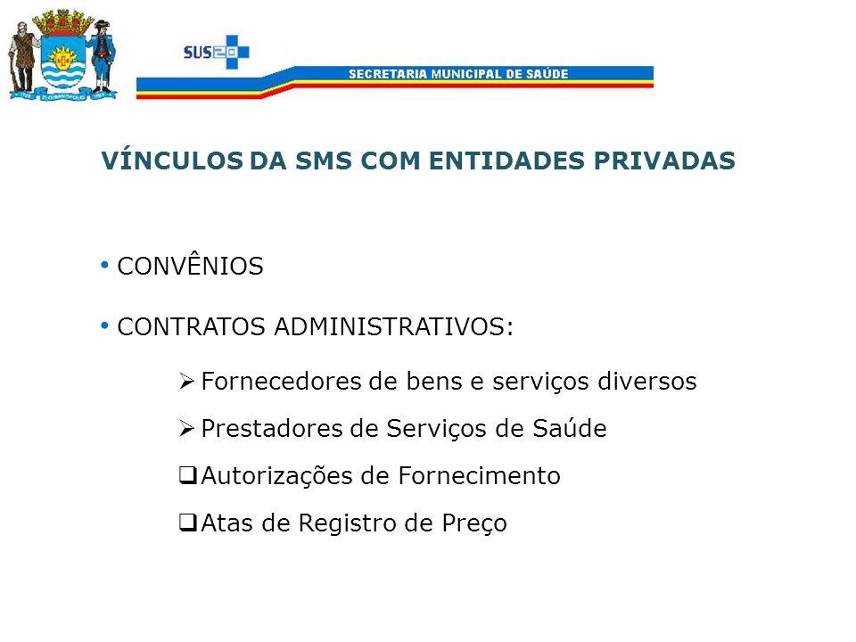 VÍNCULOS DA SMS COM ENTIDADES PRIVADAS CONVÊNIOS CONTRATOS ADMINISTRATIVOS: Fornecedores de bens e serviços diversos Prestadores de Serviços de Saúde