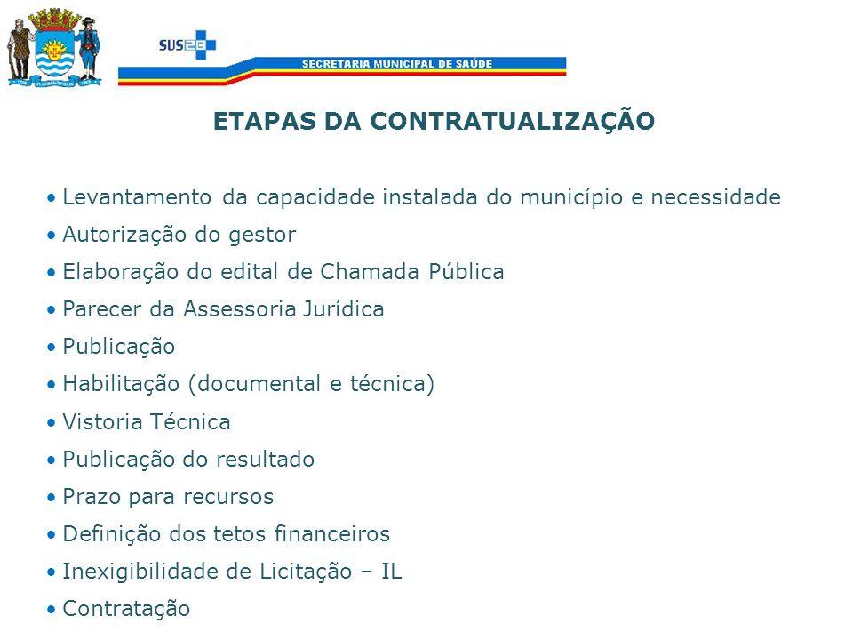 ETAPAS DA CONTRATUALIZAÇÃO Levantamento da capacidade instalada do município e necessidade Autorização do gestor Elaboração do edital de Chamada Públi