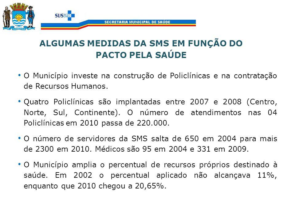 ALGUMAS MEDIDAS DA SMS EM FUNÇÃO DO PACTO PELA SAÚDE O Município investe na construção de Policlínicas e na contratação de Recursos Humanos. Quatro Po