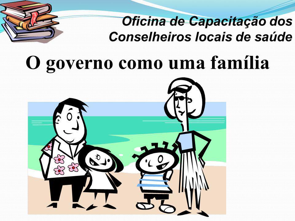 O governo como uma família · Oficina de Capacitação dos Conselheiros locais de saúde