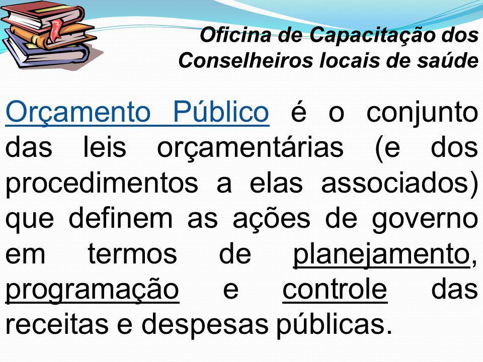 Orçamento Público é o conjunto das leis orçamentárias (e dos procedimentos a elas associados) que definem as ações de governo em termos de planejamento, programação e controle das receitas e despesas públicas.