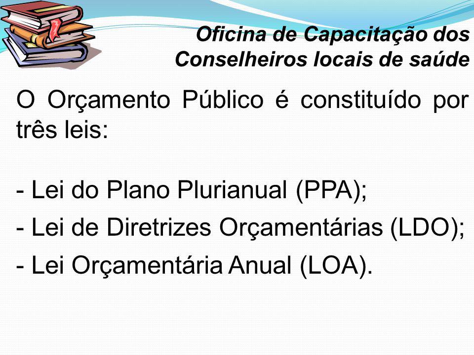 O Orçamento Público é constituído por três leis: - Lei do Plano Plurianual (PPA); - Lei de Diretrizes Orçamentárias (LDO); - Lei Orçamentária Anual (LOA).