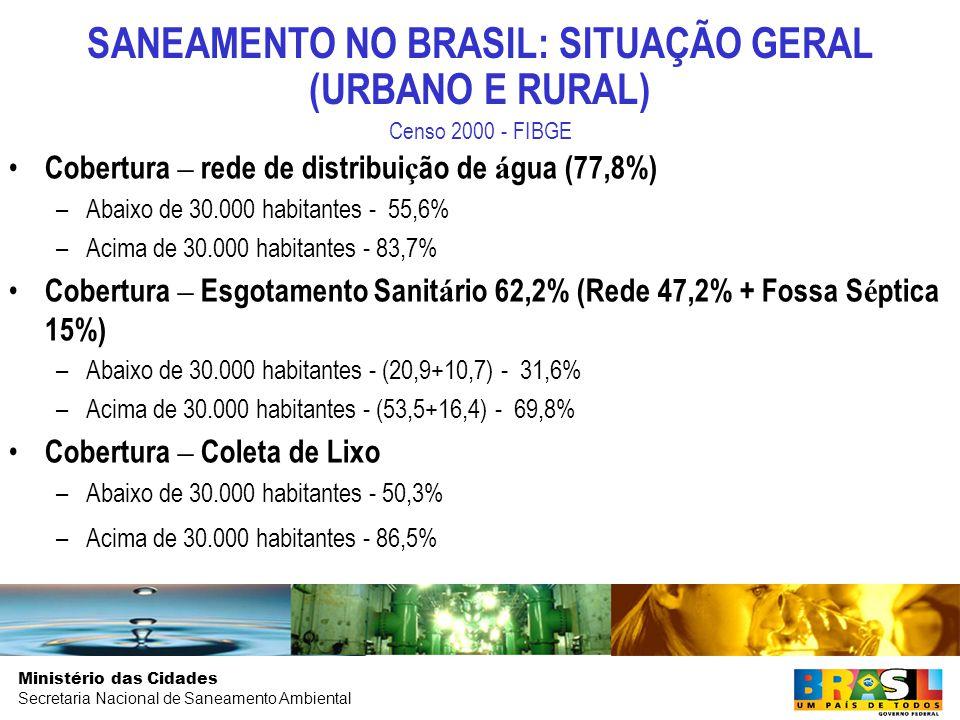 Ministério das Cidades Secretaria Nacional de Saneamento Ambiental Cobertura – rede de distribui ç ão de á gua (77,8%) –Abaixo de 30.000 habitantes - 55,6% –Acima de 30.000 habitantes - 83,7% Cobertura – Esgotamento Sanit á rio 62,2% (Rede 47,2% + Fossa S é ptica 15%) –Abaixo de 30.000 habitantes - (20,9+10,7) - 31,6% –Acima de 30.000 habitantes - (53,5+16,4) - 69,8% Cobertura – Coleta de Lixo –Abaixo de 30.000 habitantes - 50,3% –Acima de 30.000 habitantes - 86,5% SANEAMENTO NO BRASIL: SITUAÇÃO GERAL (URBANO E RURAL) Censo 2000 - FIBGE