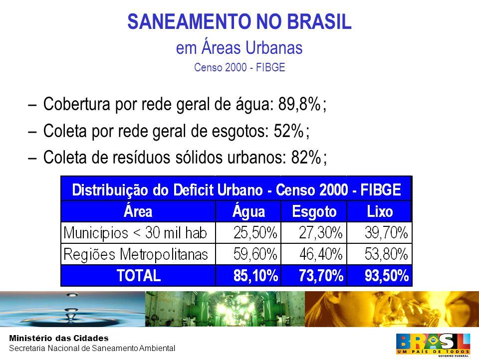 Ministério das Cidades Secretaria Nacional de Saneamento Ambiental –Cobertura por rede geral de água: 89,8%; –Coleta por rede geral de esgotos: 52%; –Coleta de resíduos sólidos urbanos: 82%; SANEAMENTO NO BRASIL em Áreas Urbanas Censo 2000 - FIBGE