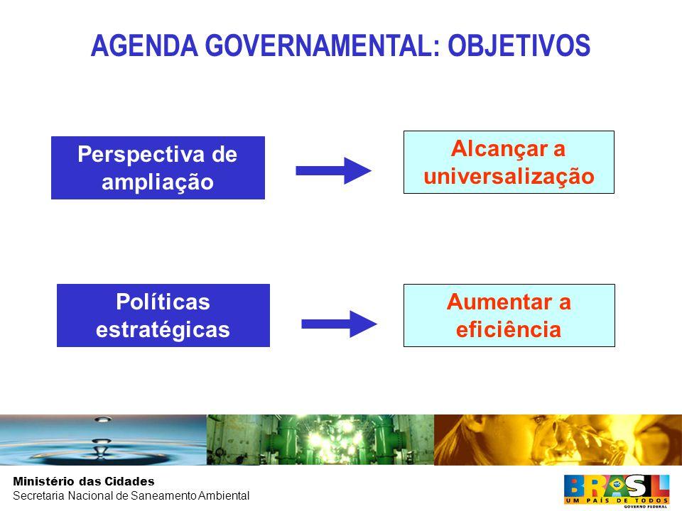 Ministério das Cidades Secretaria Nacional de Saneamento Ambiental Perspectiva de ampliação Alcançar a universalização Políticas estratégicas Aumentar a eficiência AGENDA GOVERNAMENTAL: OBJETIVOS