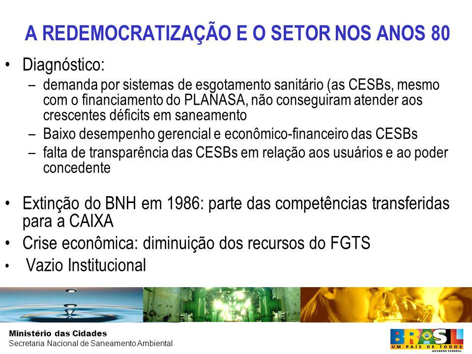 Ministério das Cidades Secretaria Nacional de Saneamento Ambiental DISTRIBUIÇÃO DE INVESTIMENTOS EM SANEAMENTO PARA SANTA CATARINA