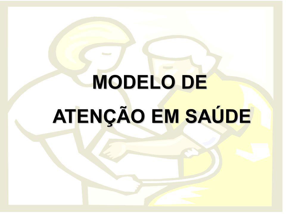 MODELO DE ATENÇÃO EM SAÚDE ATENÇÃO EM SAÚDE