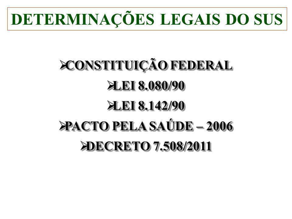 DETERMINAÇÕES LEGAIS DO SUS CONSTITUIÇÃO FEDERAL CONSTITUIÇÃO FEDERAL LEI 8.080/90 LEI 8.080/90 LEI 8.142/90 LEI 8.142/90 PACTO PELA SAÚDE – 2006 PACT