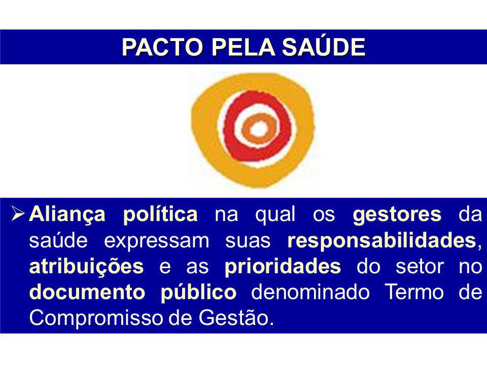 Aliança política na qual os gestores da saúde expressam suas responsabilidades, atribuições e as prioridades do setor no documento público denominado