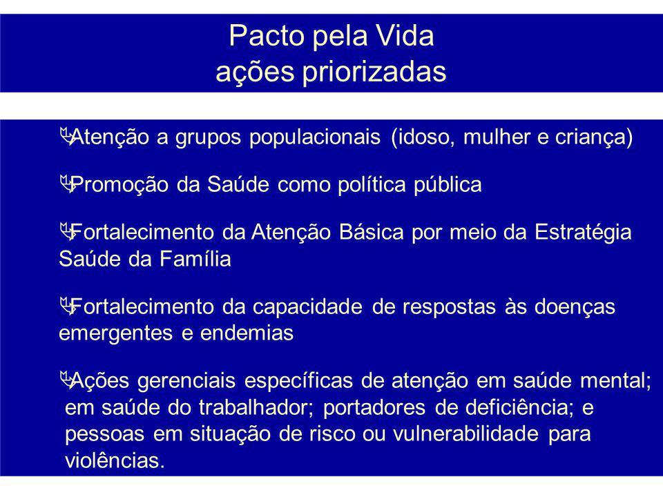 Atenção a grupos populacionais (idoso, mulher e criança) Promoção da Saúde como política pública Fortalecimento da Atenção Básica por meio da Estratég