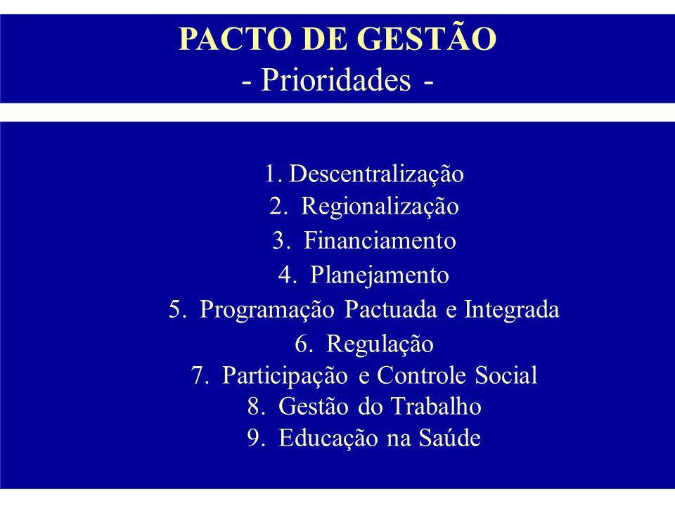 1.Descentralização 2. Regionalização 3. Financiamento 4. Planejamento 5. Programação Pactuada e Integrada 6. Regulação 7. Participação e Controle Soci