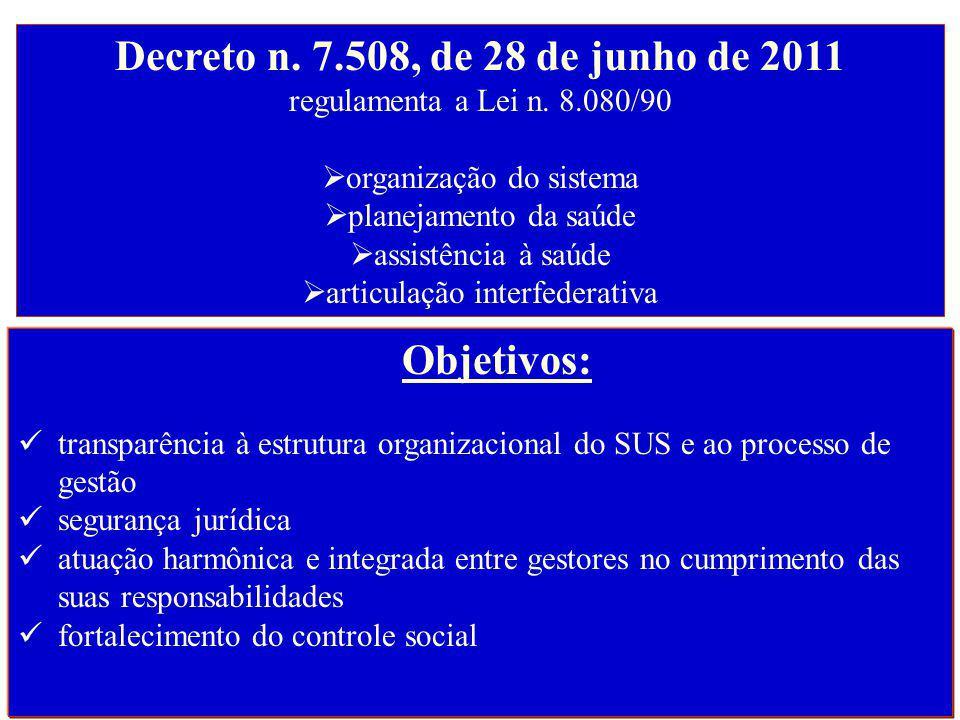 Decreto n. 7.508, de 28 de junho de 2011 regulamenta a Lei n. 8.080/90 organização do sistema planejamento da saúde assistência à saúde articulação in
