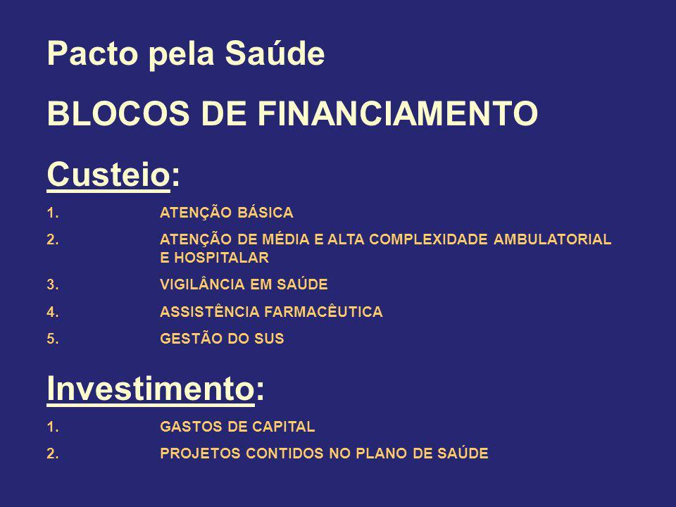 Pacto pela Saúde BLOCOS DE FINANCIAMENTO Custeio: 1.ATENÇÃO BÁSICA 2.ATENÇÃO DE MÉDIA E ALTA COMPLEXIDADE AMBULATORIAL E HOSPITALAR 3.VIGILÂNCIA EM SA