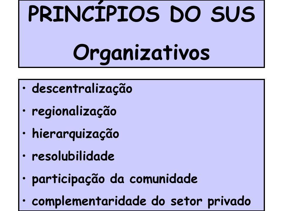 PRINCÍPIOS DO SUS Organizativos descentralização regionalização hierarquização resolubilidade participação da comunidade complementaridade do setor pr