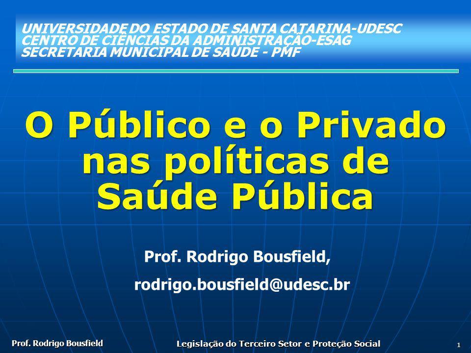 Prof. Rodrigo Bousfield Legislação do Terceiro Setor e Proteção Social 1 O Público e o Privado nas políticas de Saúde Pública Prof. Rodrigo Bousfield,
