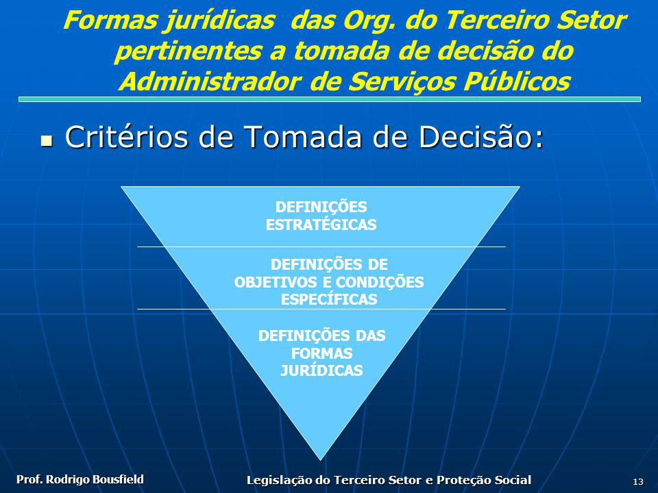 Prof. Rodrigo Bousfield Legislação do Terceiro Setor e Proteção Social 13 DEFINIÇÕES ESTRATÉGICAS DEFINIÇÕES DE OBJETIVOS E CONDIÇÕES ESPECÍFICAS DEFI