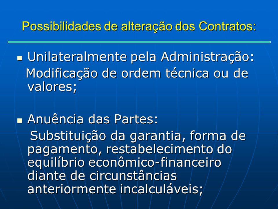 Possibilidades de alteração dos Contratos: Unilateralmente pela Administração: Unilateralmente pela Administração: Modificação de ordem técnica ou de