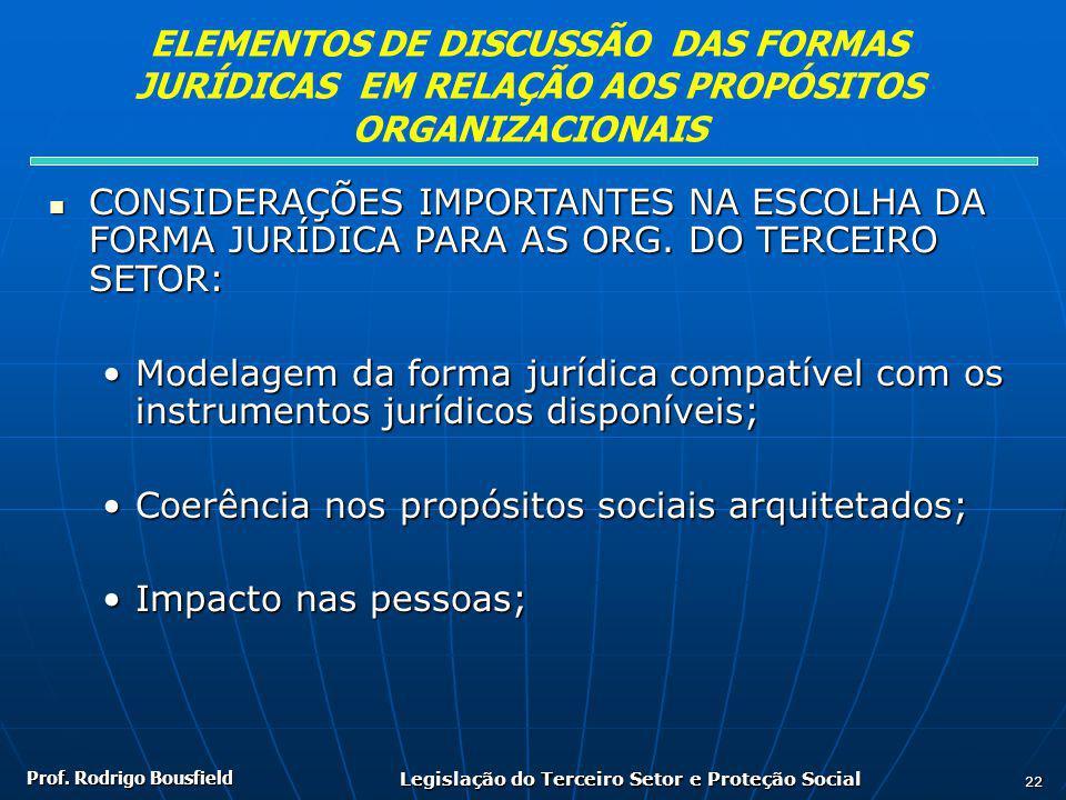 Prof. Rodrigo Bousfield Legislação do Terceiro Setor e Proteção Social 22 ELEMENTOS DE DISCUSSÃO DAS FORMAS JURÍDICAS EM RELAÇÃO AOS PROPÓSITOS ORGANI