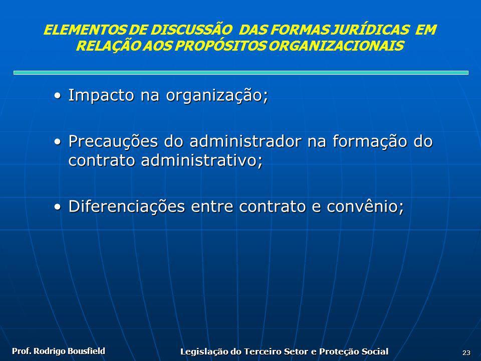 Prof. Rodrigo Bousfield Legislação do Terceiro Setor e Proteção Social 23 ELEMENTOS DE DISCUSSÃO DAS FORMAS JURÍDICAS EM RELAÇÃO AOS PROPÓSITOS ORGANI