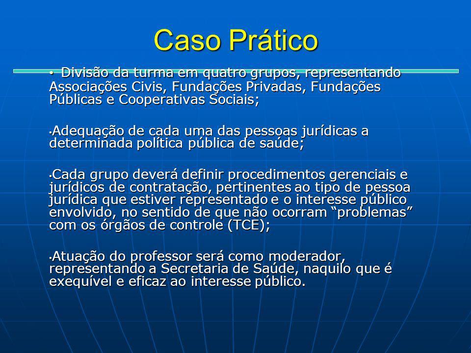 Caso Prático Divisão da turma em quatro grupos, representando Associações Civis, Fundações Privadas, Fundações Públicas e Cooperativas Sociais; Divisã
