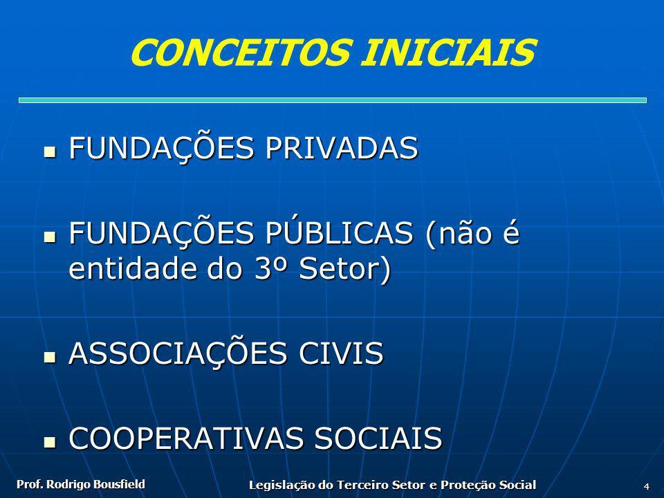 Prof. Rodrigo Bousfield Legislação do Terceiro Setor e Proteção Social 4 CONCEITOS INICIAIS FUNDAÇÕES PRIVADAS FUNDAÇÕES PRIVADAS FUNDAÇÕES PÚBLICAS (