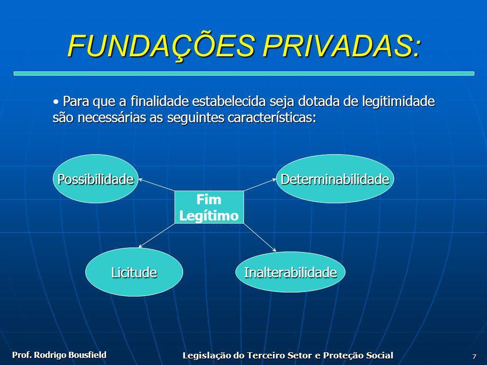 Prof. Rodrigo Bousfield Legislação do Terceiro Setor e Proteção Social 7 FUNDAÇÕES PRIVADAS: Para que a finalidade estabelecida seja dotada de legitim