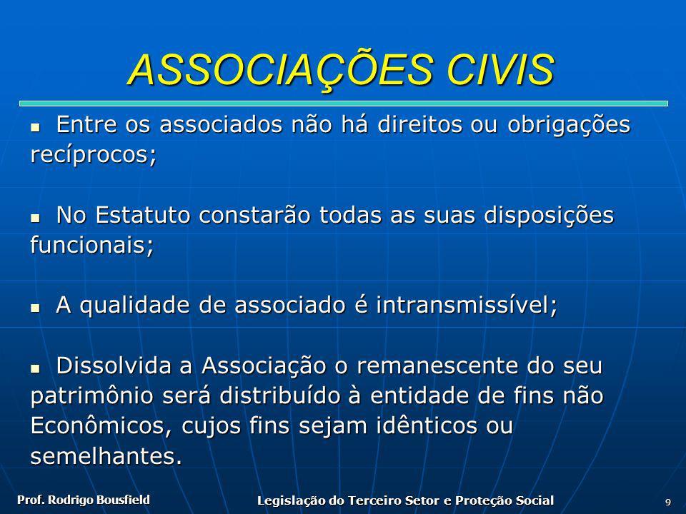 Prof. Rodrigo Bousfield Legislação do Terceiro Setor e Proteção Social 9 Entre os associados não há direitos ou obrigações Entre os associados não há