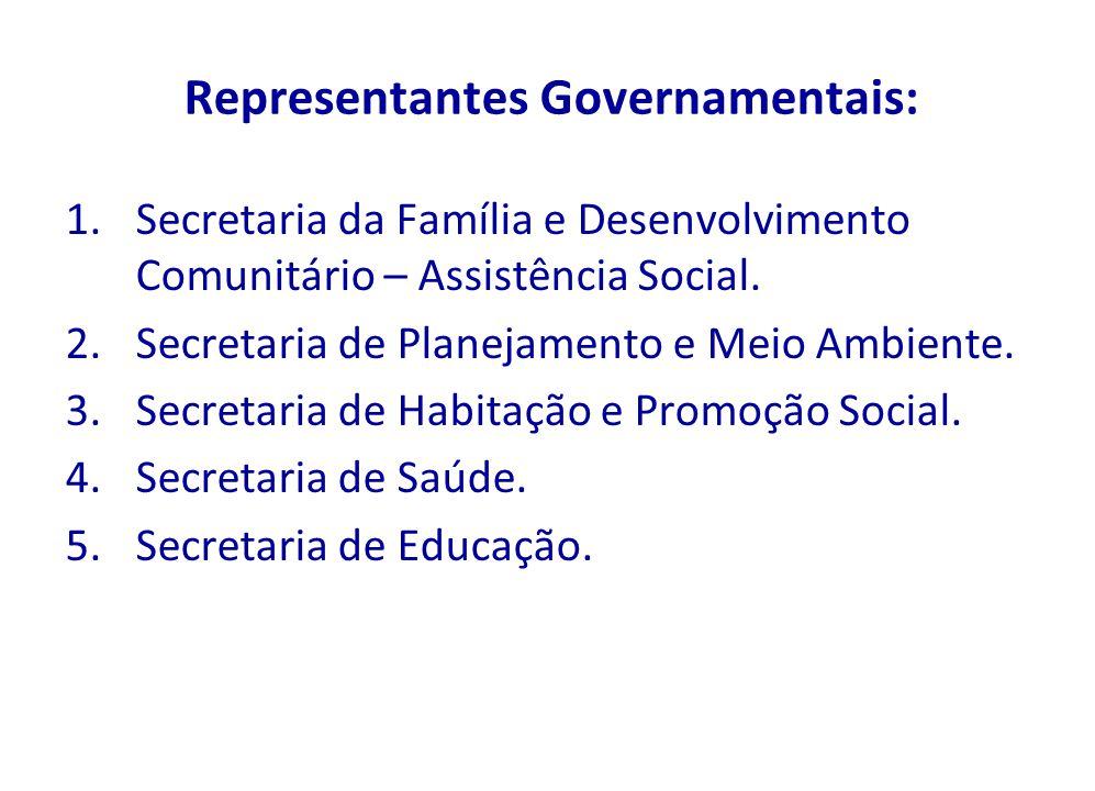 Representantes Governamentais: 1.Secretaria da Família e Desenvolvimento Comunitário – Assistência Social.