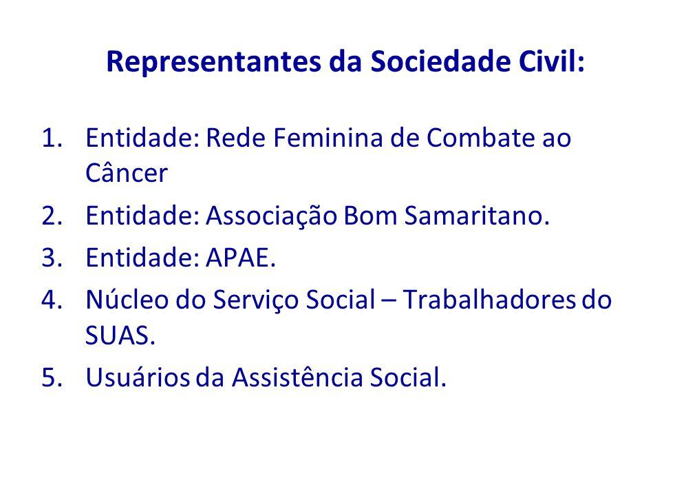 Representantes da Sociedade Civil: 1.Entidade: Rede Feminina de Combate ao Câncer 2.Entidade: Associação Bom Samaritano.