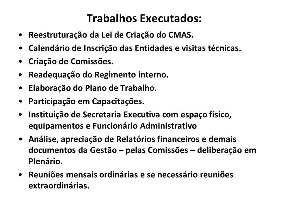 Trabalhos Executados: Reestruturação da Lei de Criação do CMAS.