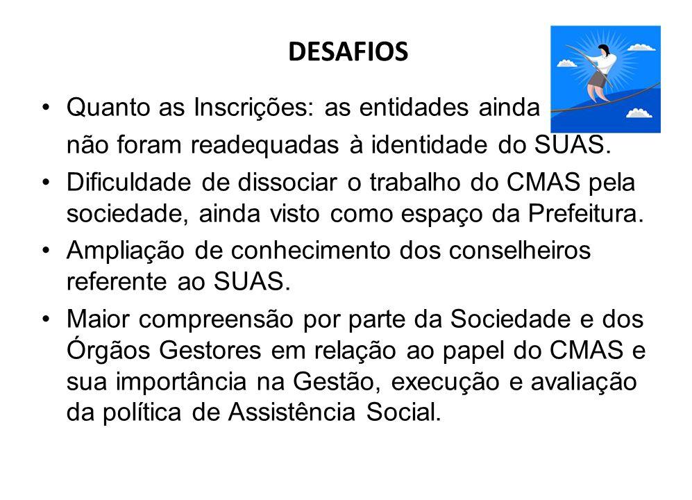 DESAFIOS Quanto as Inscrições: as entidades ainda não foram readequadas à identidade do SUAS.