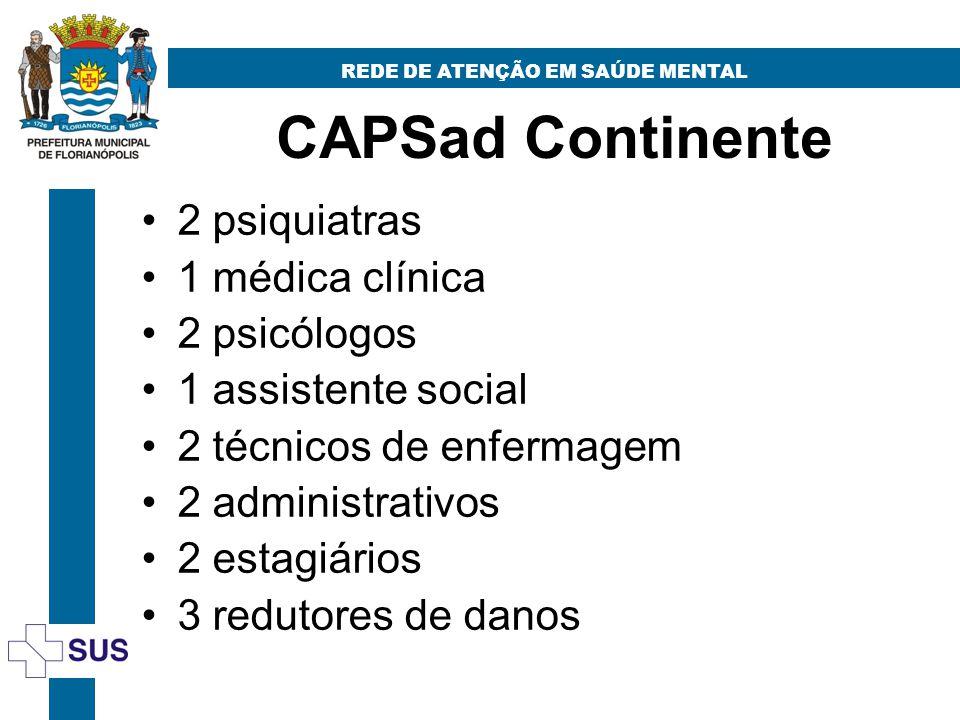 CAPSad Continente REDE DE ATENÇÃO EM SAÚDE MENTAL 2 psiquiatras 1 médica clínica 2 psicólogos 1 assistente social 2 técnicos de enfermagem 2 administrativos 2 estagiários 3 redutores de danos